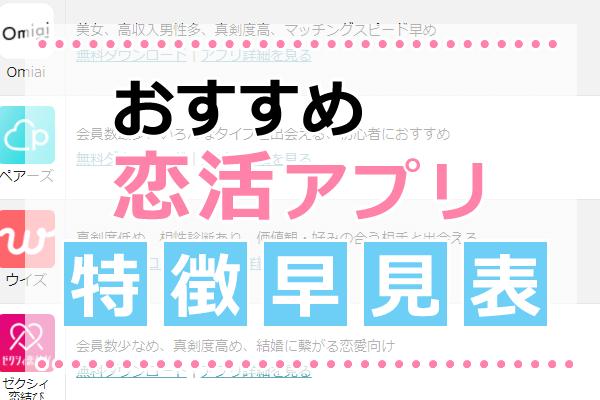 恋活アプリ特徴早見表