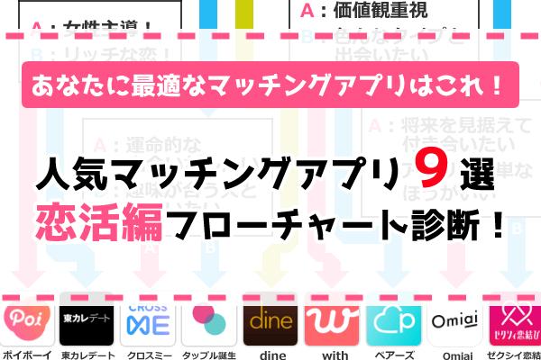 おすすめ恋活アプリ診断フローチャート!
