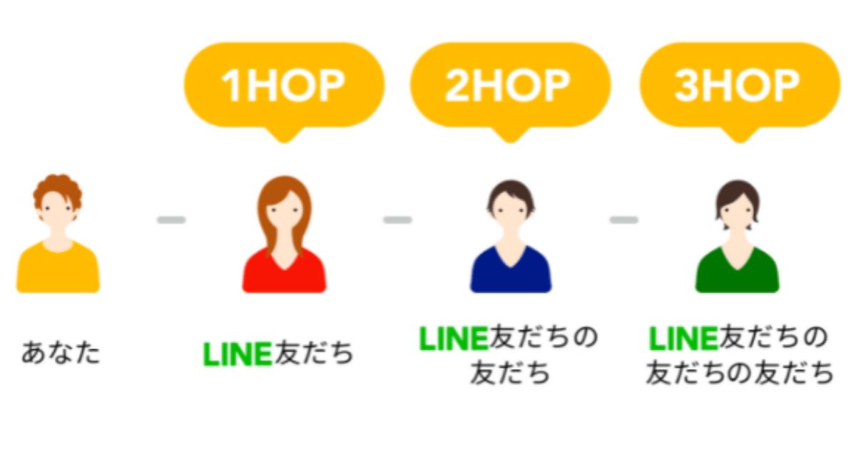 【LINE運営】マッチングアプリHOP(ホップ)の口コミ評判や使い方を解説!